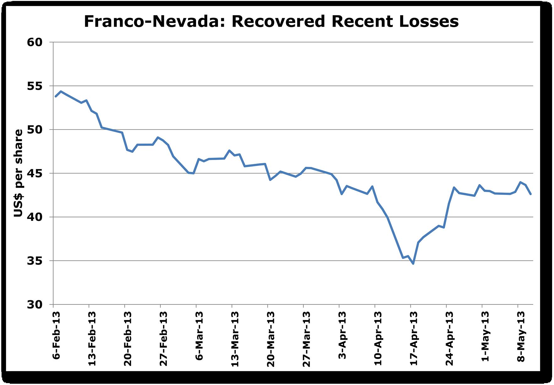 Franco-Nevada.tif