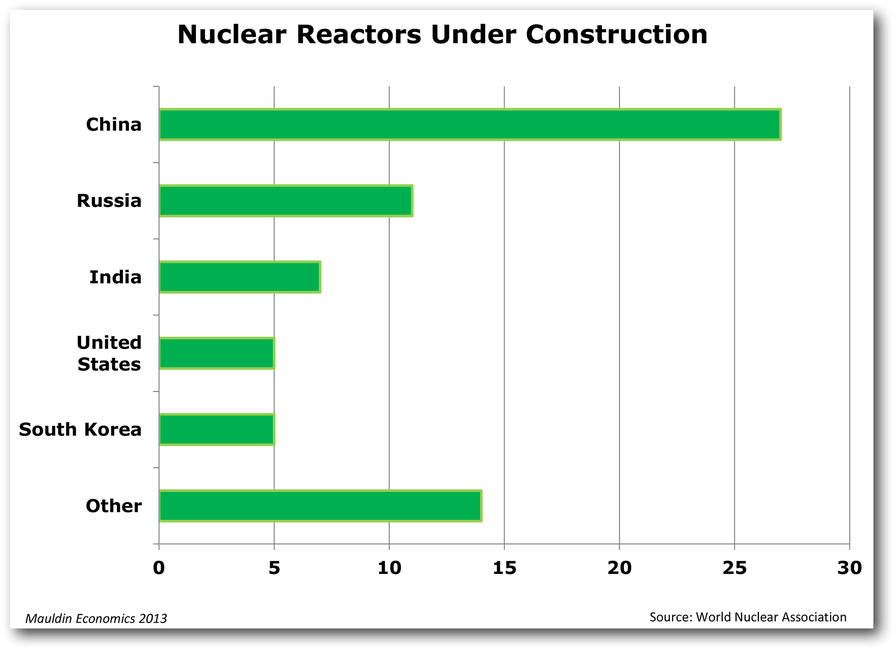 Nuclear_Reactors_Construction.tif