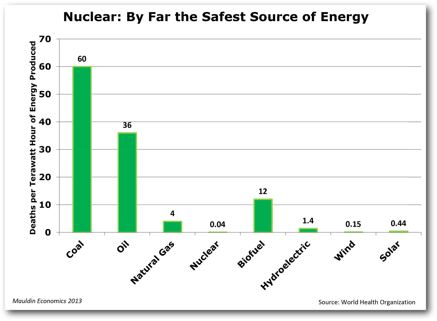 Nuclear_Safest_Source.tif