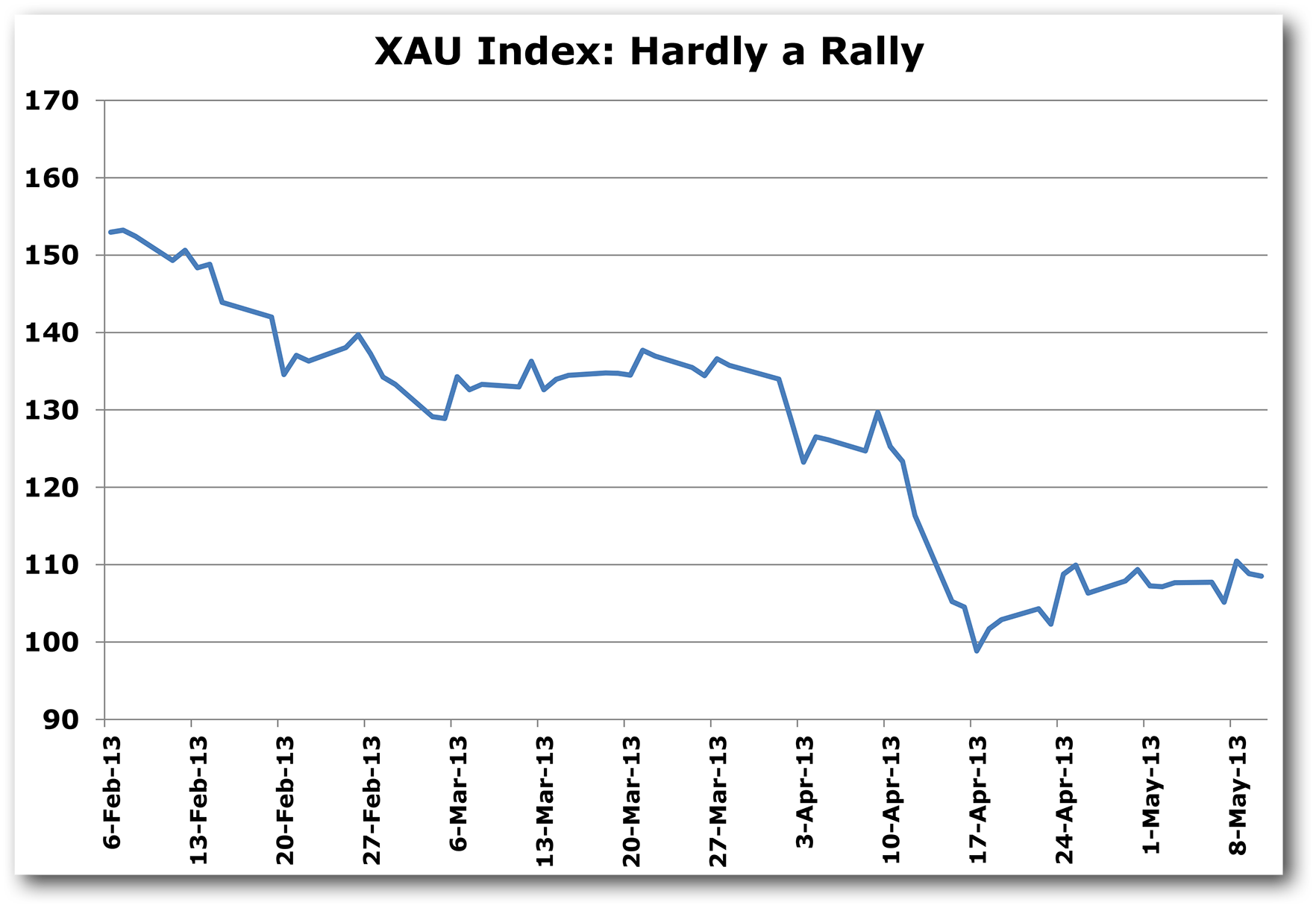 XAU_Index.tif