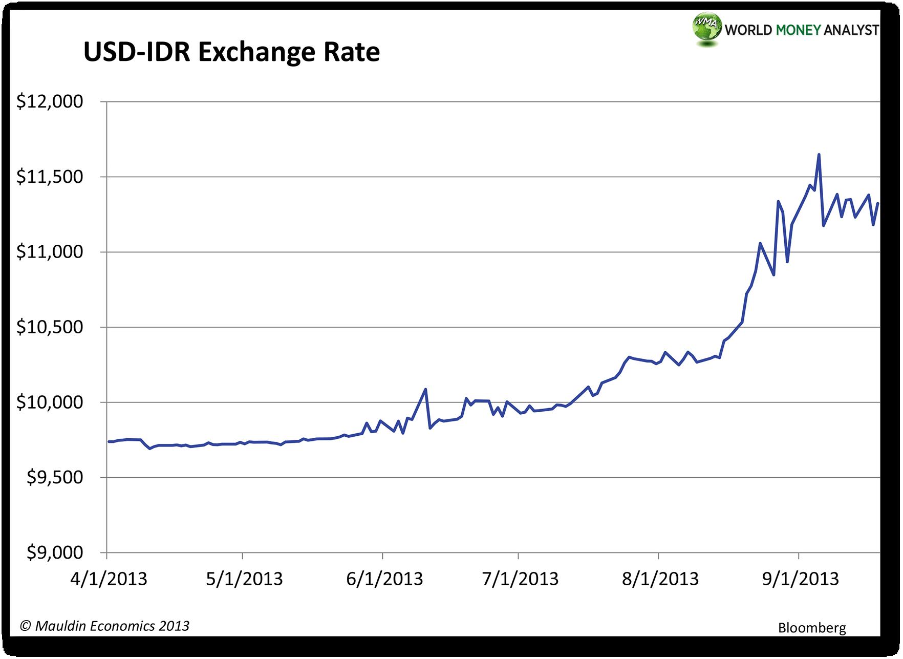 Emerging Markets: One Size Fits One - World Money Analyst ...